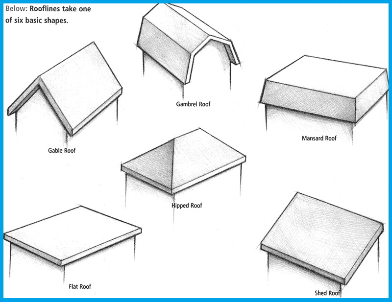 Different types of porch roofs most popular 5 for you for Names of roofing materials