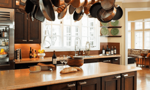 Laminate countertops for kitchen islands