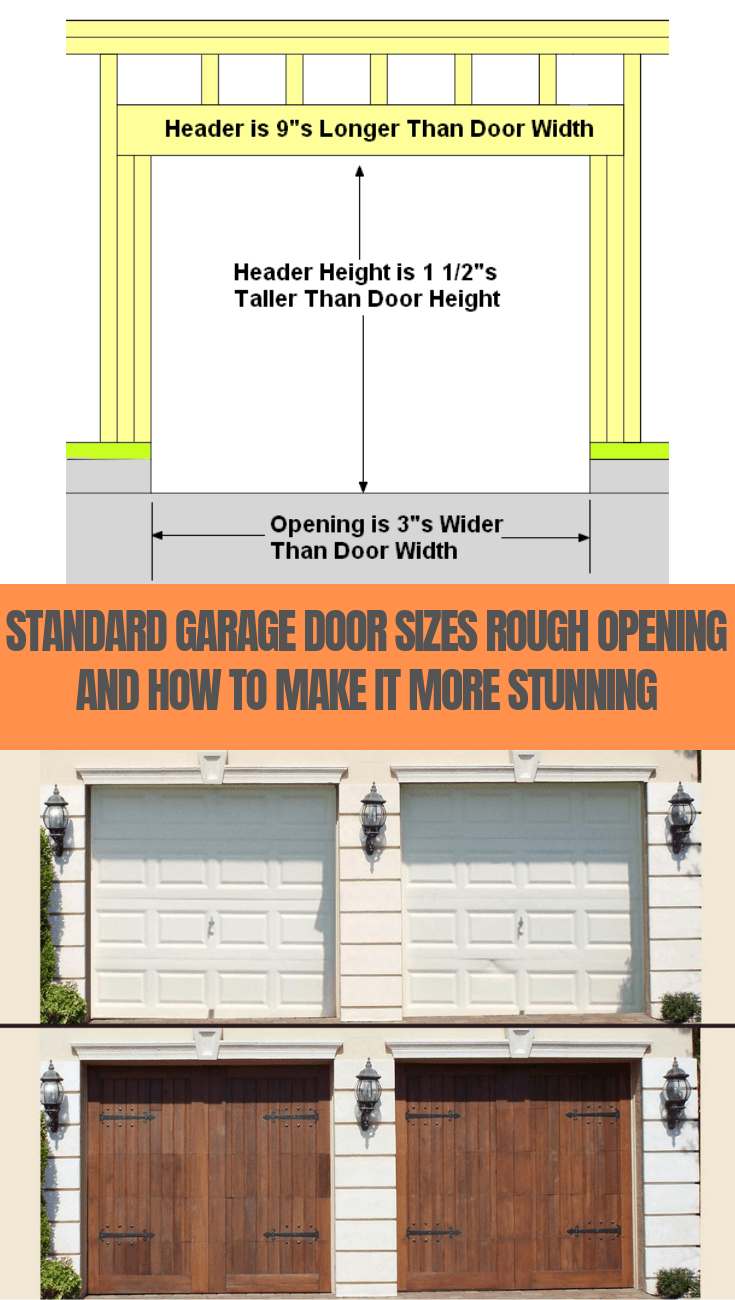 STANDARD GARAGE DOOR SIZES ROUGH OPENING AND HOW TO MAKE IT MORE STUNNING