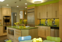 Kitchen Countertop Paint Color Ideas