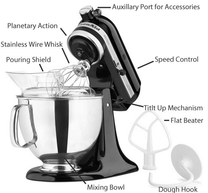 Best Kitchen Aid Mixer To Get