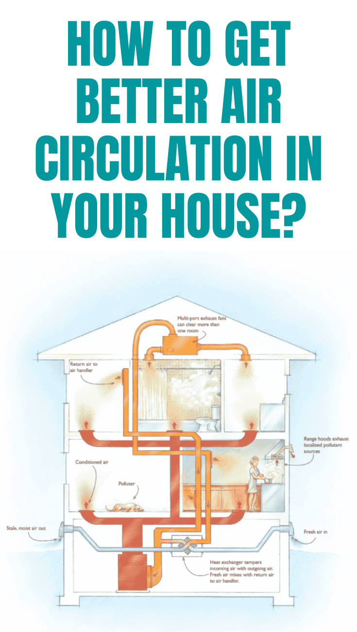 HOW TO GET BETTER AIR CIRCULATION IN YOUR HOUSE